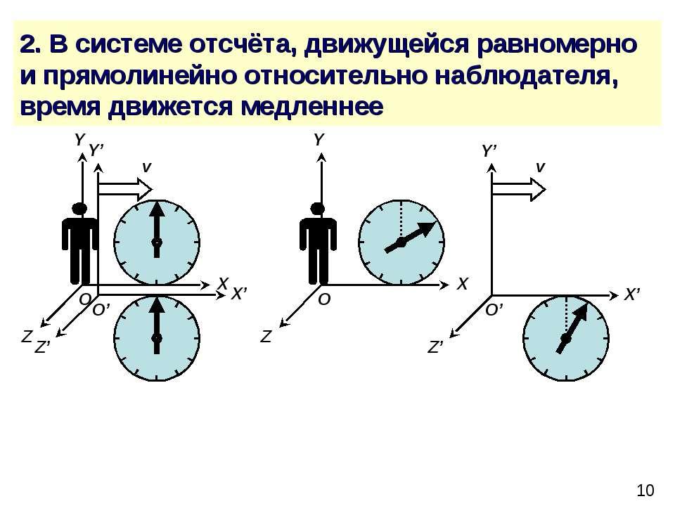 2. В системе отсчёта, движущейся равномерно и прямолинейно относительно наблю...