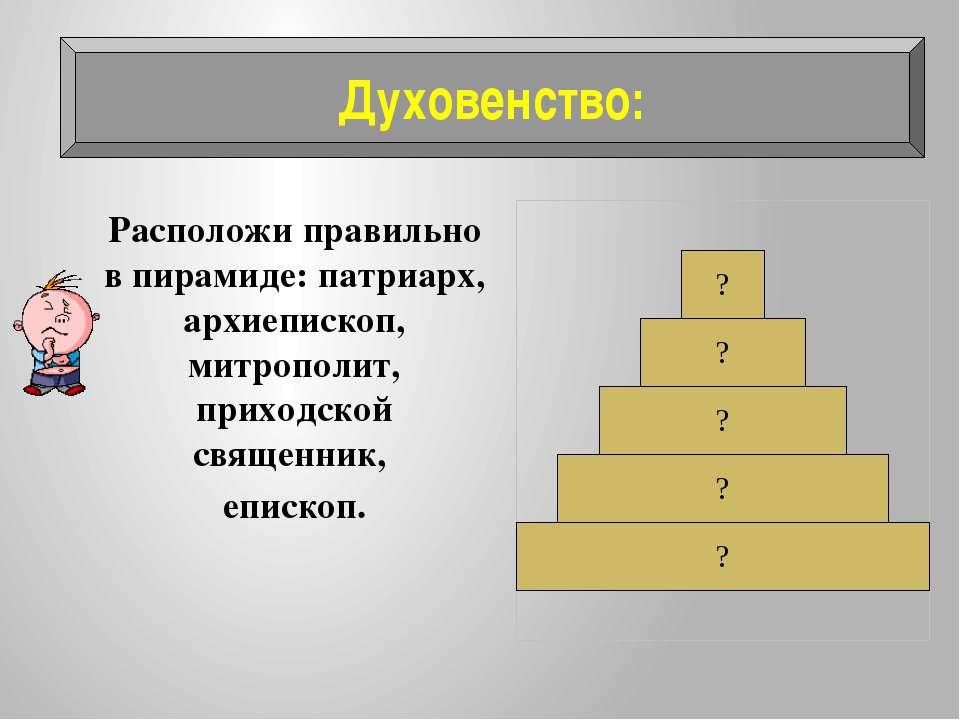 Духовенство Расположи правильно в пирамиде: патриарх, архиепископ, митрополит...