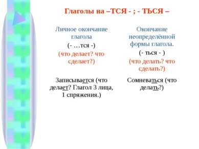 Глаголы на –ТСЯ - ; - ТЬСЯ – Личное окончание глагола (- …тся -) (что делает?...