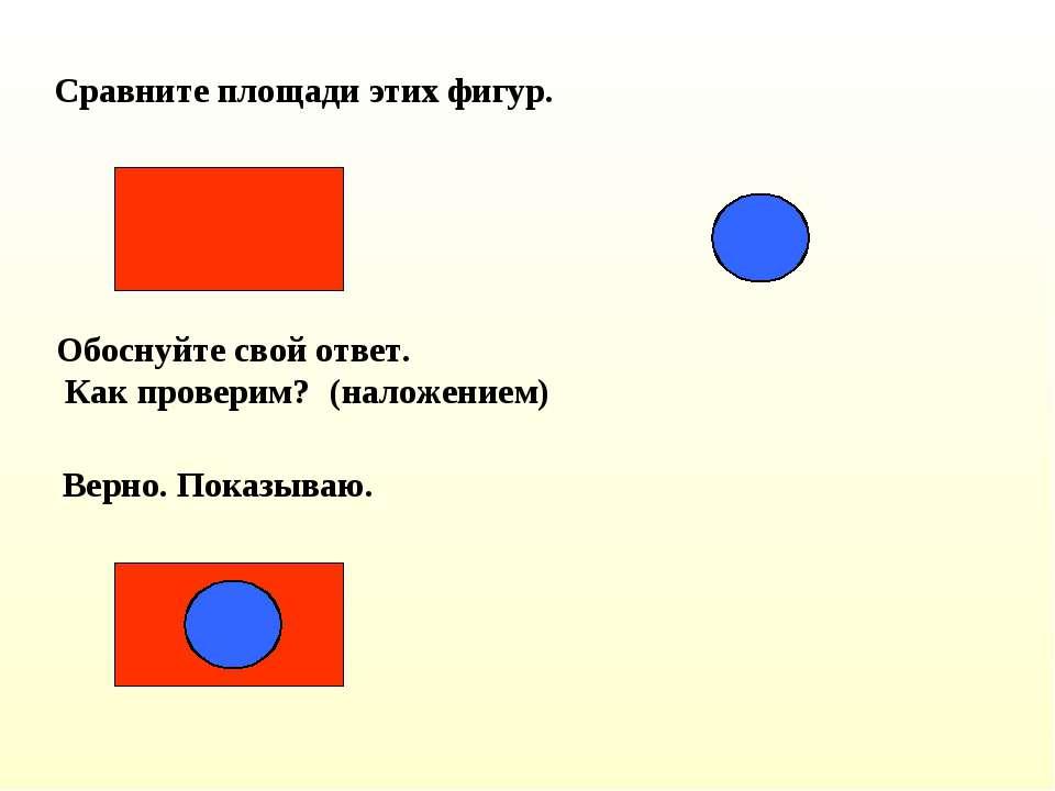 Сравните площади этих фигур. Обоснуйте свой ответ. Как проверим? (наложением)...