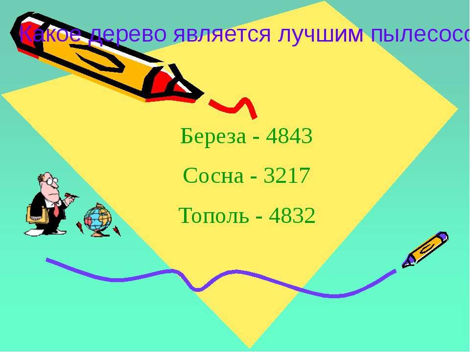 Задача № 810, с. 197 Лип – 876д. Тополей ? – в 4 раза меньше, чем Берез ? - н...