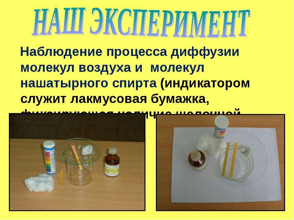 Наблюдение процесса диффузии молекул воздуха и молекул нашатырного спирта (ин...