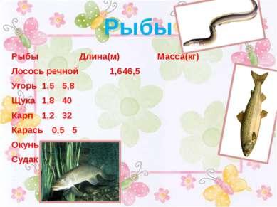 Рыбы  Рыбы Длина(м) Масса(кг) Лосось речной 1,6 46,5 Угорь 1,5 5,8 Щука 1,8 ...