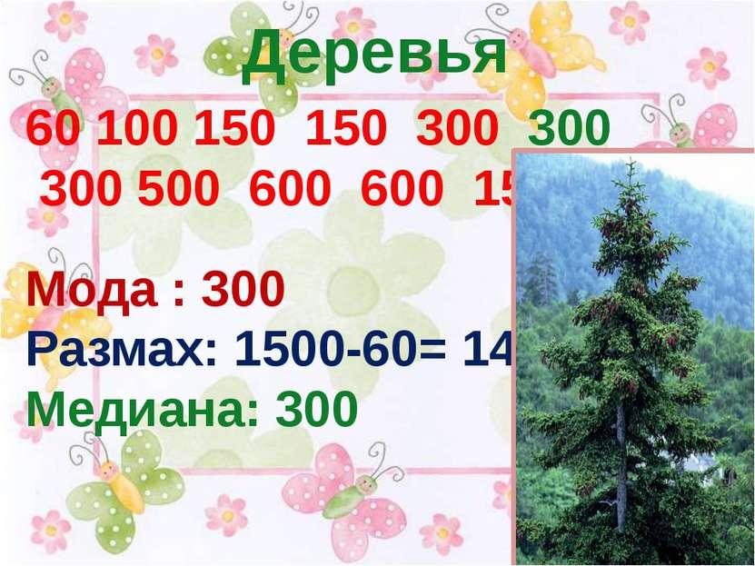 Деревья 60 100 150 150 300 300 300 500 600 600 1500 Мода : 300 Размах: 1500-6...