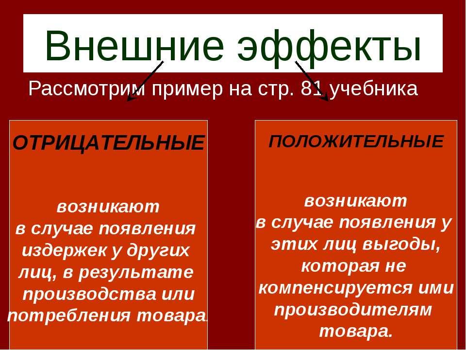 Внешние эффекты Рассмотрим пример на стр. 81 учебника ОТРИЦАТЕЛЬНЫЕ возникают...
