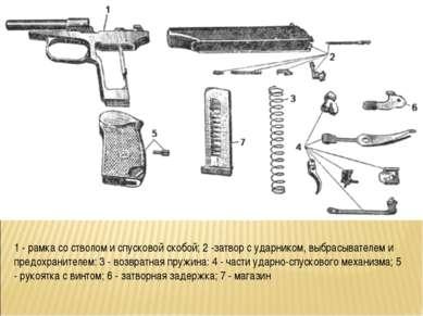 1 - рамка со стволом и спусковой скобой; 2 -затвор с ударником, выбрасывателе...