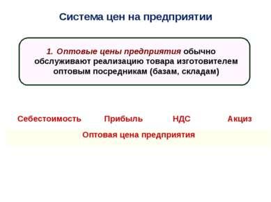Система цен на предприятии Себестоимость Прибыль НДС Акциз Оптовая цена предп...