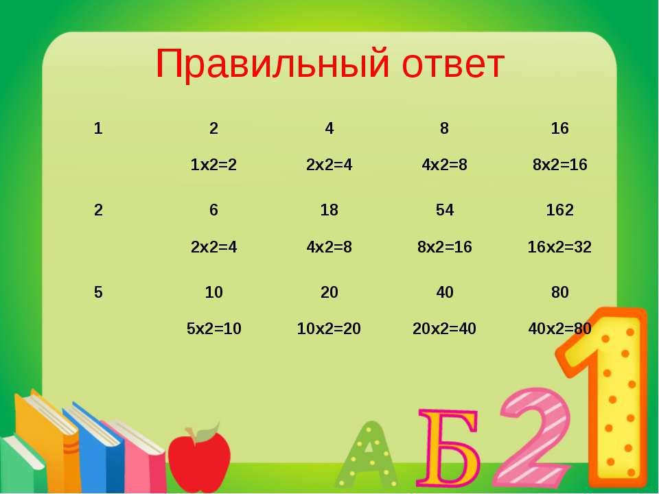 Правильный ответ 1 2 1x2=2 4 2x2=4 8 4x2=8 16 8x2=16 2 6 2x2=4 18 4x2=8 54 8x...
