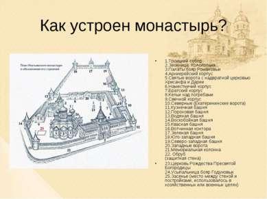 Как устроен монастырь? 1.Троицкий собор 2.Звонница. Колокольня 3.Палаты бояр ...