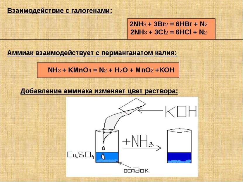 Аммиак взаимодействует с перманганатом калия: NH3 + KMnO4 = N2 + H2O + MnO2 +...