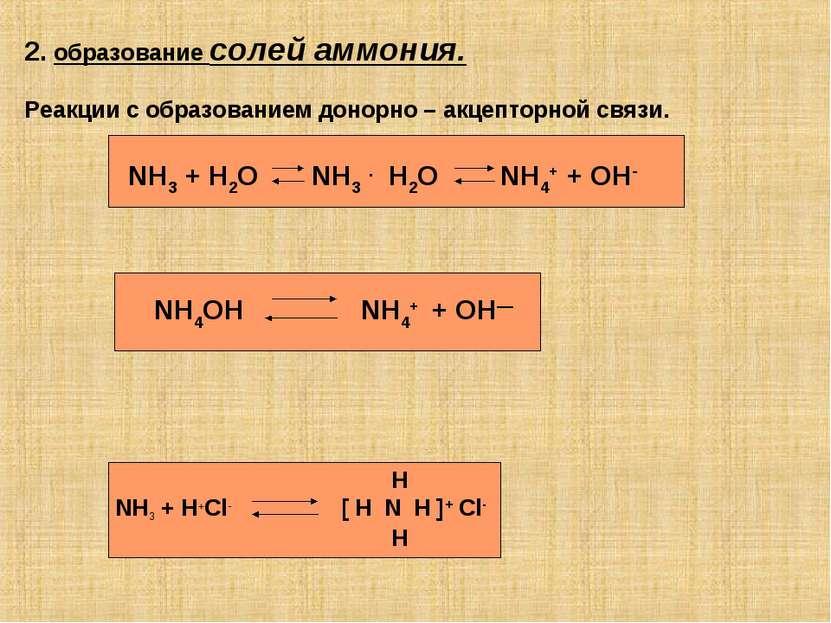 2. образование солей аммония. Реакции с образованием донорно – акцепторной св...
