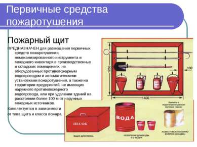 Первичные средства пожаротушения Пожарный щит ПРЕДНАЗНАЧЕН для размещения пер...