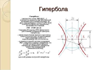 Гипербола . Гипербола : - множество точек М(A,B,C,...) плоскости, разность (п...