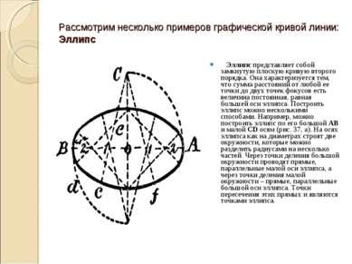 Рассмотрим несколько примеров графической кривой линии: Эллипс Эллипс предста...