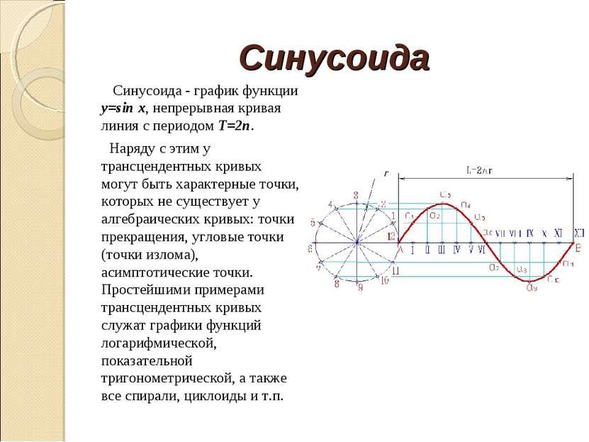 Синусоида Синусоида - график функции у=sin x, непрерывная кривая линия с пери...
