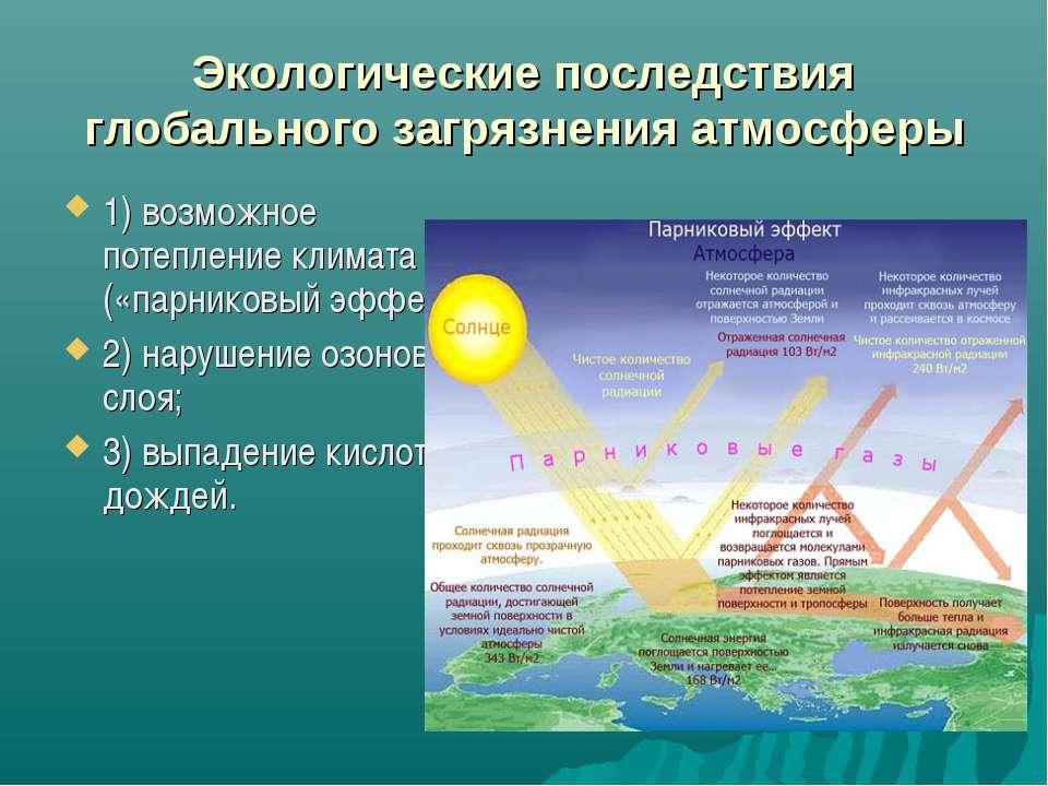 Экологические последствия глобального загрязнения атмосферы 1) возможное поте...