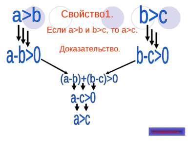 Свойство1. Если a>b и b>c, то a>c. Доказательство. Оглавление