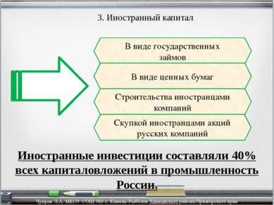 3. Иностранный капитал В виде государственных займов В виде ценных бумаг Стро...