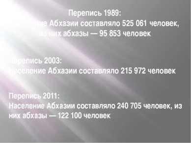 Перепись 1989: Население Абхазии составляло 525 061 человек, из них абхазы — ...