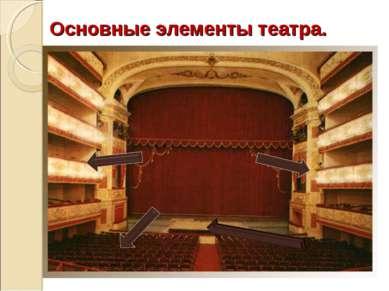 Основные элементы театра.