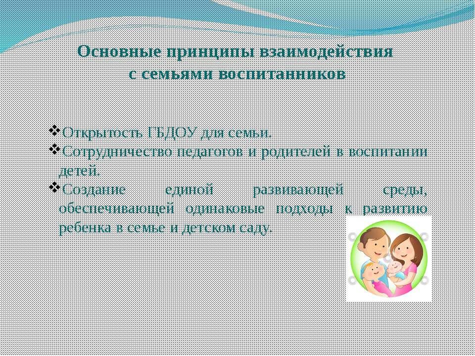 Основные принципы взаимодействия с семьями воспитанников Открытость ГБДОУ для...