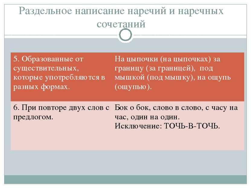 Раздельное написание наречий и наречных сочетаний 5. Образованные от существи...