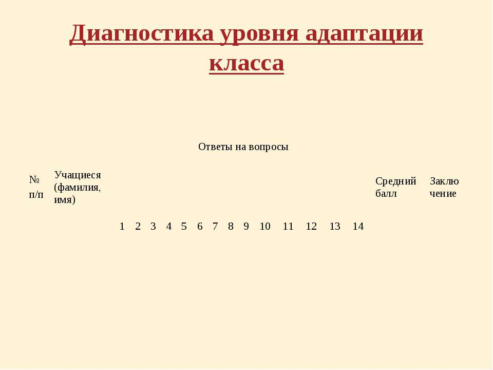 Диагностика уровня адаптации класса № п/п Учащиеся (фамилия, имя) Ответы на в...