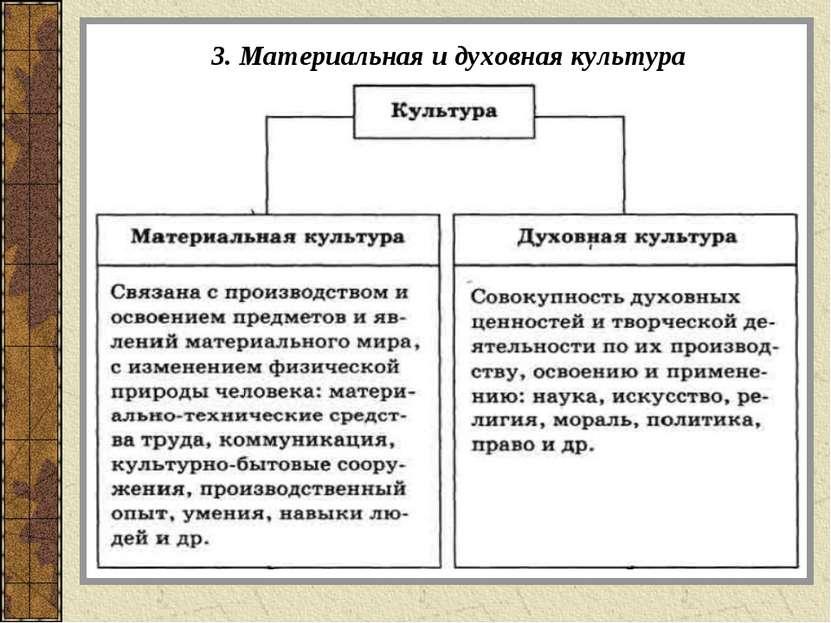 3. Материальная и духовная культура