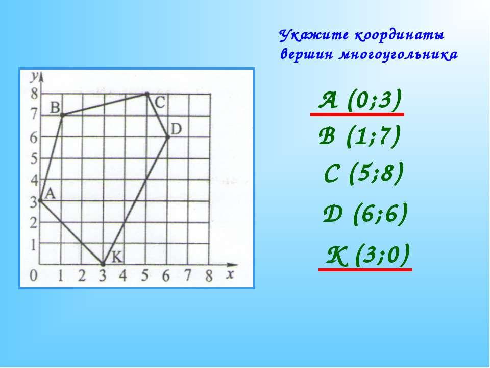 Укажите координаты вершин многоугольника А (0;3) В (1;7) С (5;8) D (6;6) K (3;0)