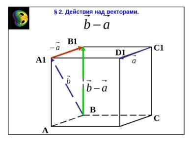 § 2. Действия над векторами. В C А А1 D1 С1 В1