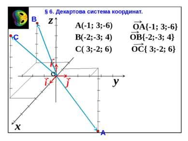 A(-1; 3;-6) B(-2;-3; 4) y x z I I I I I I I I I I I I I I I I I I I I I O C( ...