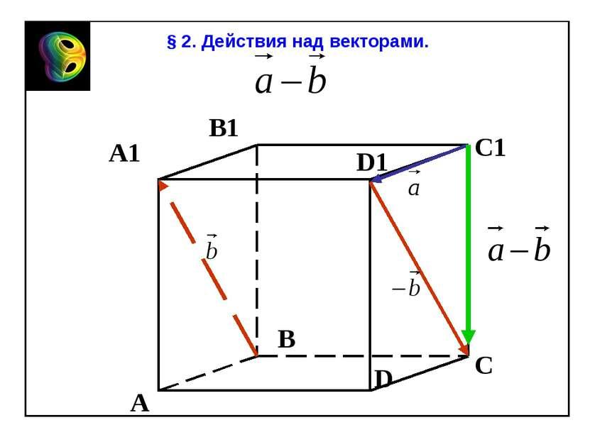§ 2. Действия над векторами. В C D А А1 D1 С1 В1