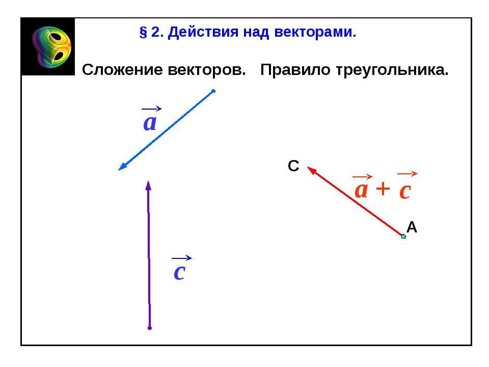 С Сложение векторов. Правило треугольника. § 2. Действия над векторами.