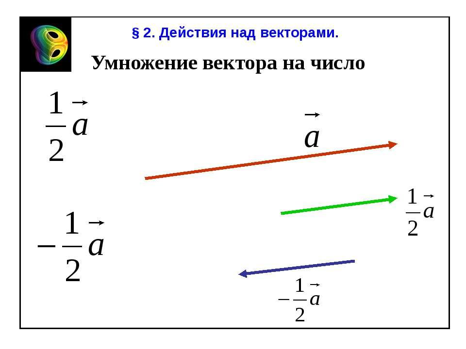 § 2. Действия над векторами. Умножение вектора на число