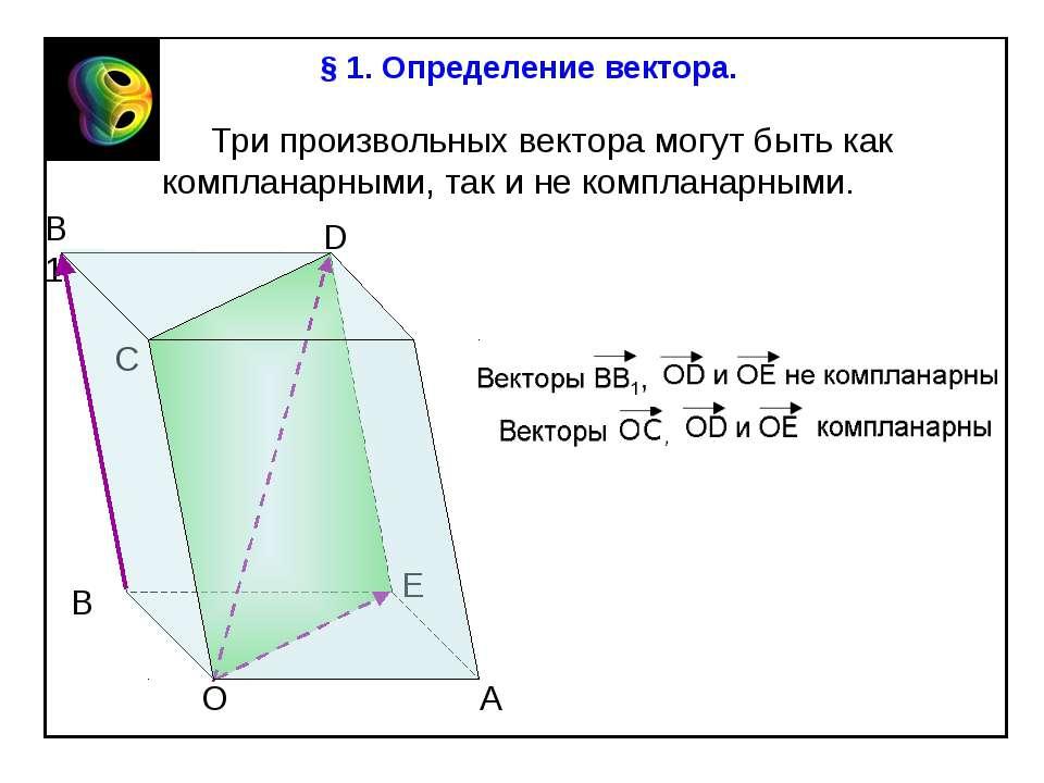 Три произвольных вектора могут быть как компланарными, так и не компланарными...