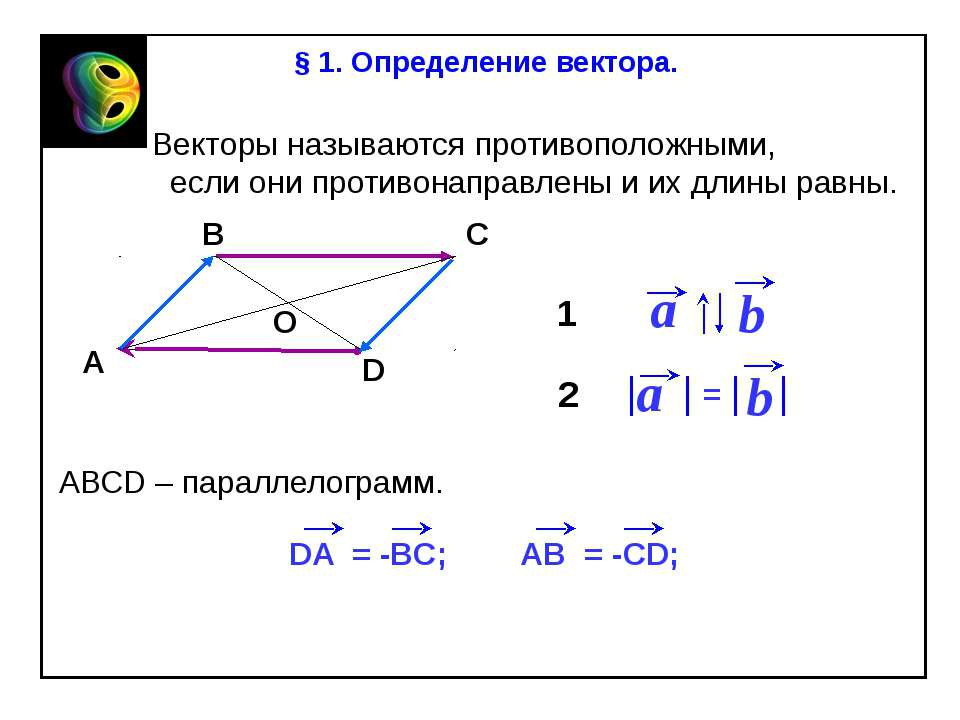Векторы называются противоположными, если они противонаправлены и их длины ра...