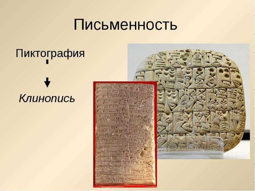 Письменность Пиктография Клинопись