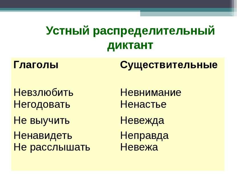 Устный распределительный диктант Глаголы Существительные Невзлюбить Негодоват...