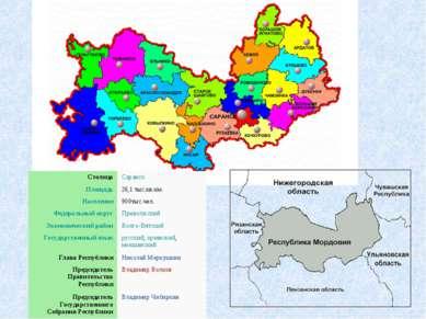 Столица Саранск Площадь 26,1 тыс.кв.км. Население 900тыс.чел. Федеральный окр...
