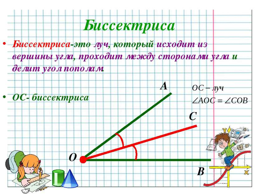 Биссектриса Биссектриса-это луч, который исходит из вершины угла, проходит ме...