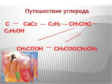 Путешествие углерода С СаС2 С2Н2 СН3СНО С2Н5ОН СН3СООН СН3СООСН2СН3