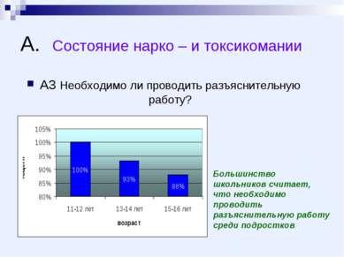 А. Состояние нарко – и токсикомании А3 Необходимо ли проводить разъяснительну...
