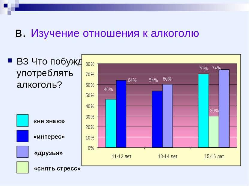 в. Изучение отношения к алкоголю В3 Что побуждает употреблять алкоголь? «не з...