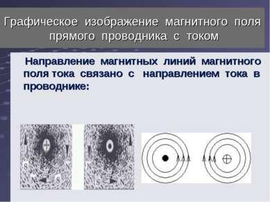 Графическое изображение магнитного поля прямого проводника с током Напр...
