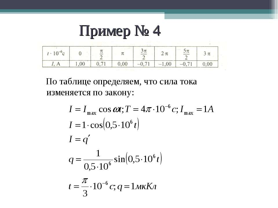 Пример № 4 По таблице определяем, что сила тока изменяется по закону: