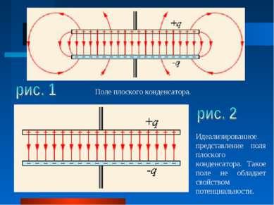 Поле плоского конденсатора. Идеализированное представление поля плоского конд...