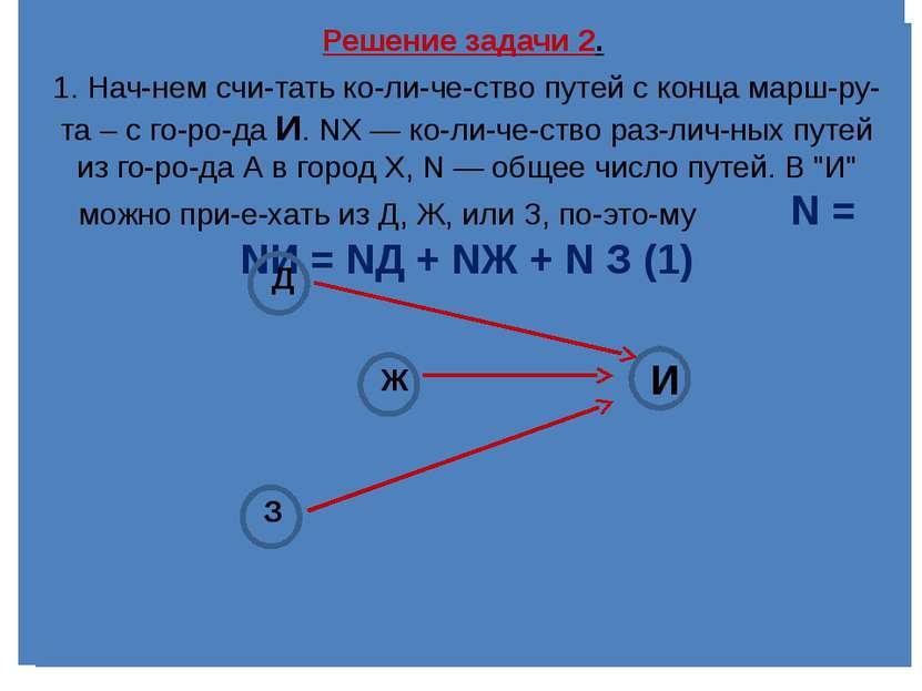 4. Пре об ра зу ем пер вые вер ши ны с уче то зна че ний вто рых: NД= NБ= 1...