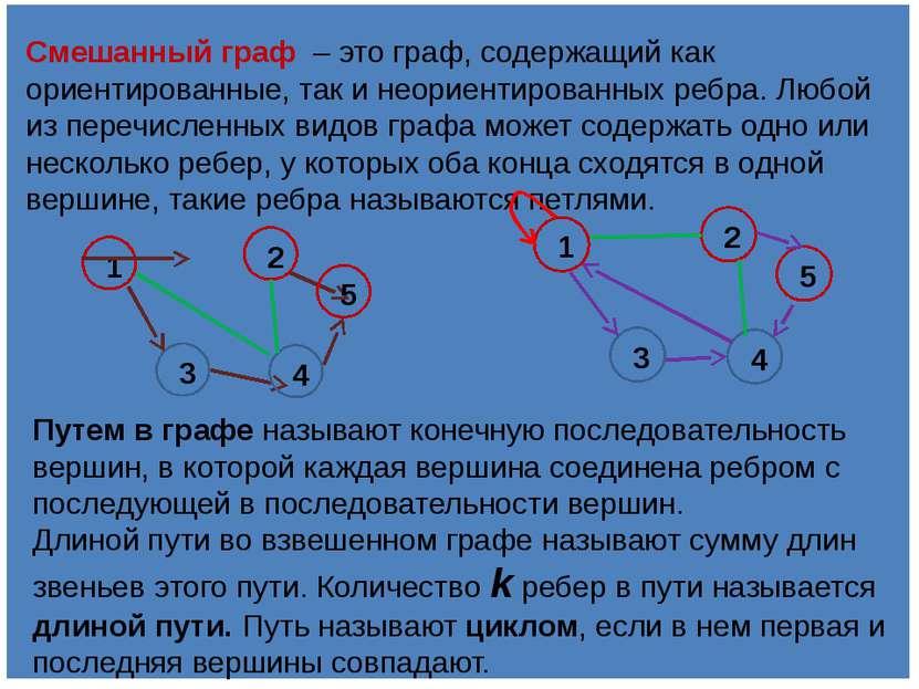 Смешанный граф –это граф, содержащий как ориентированные, так и неориентиро...