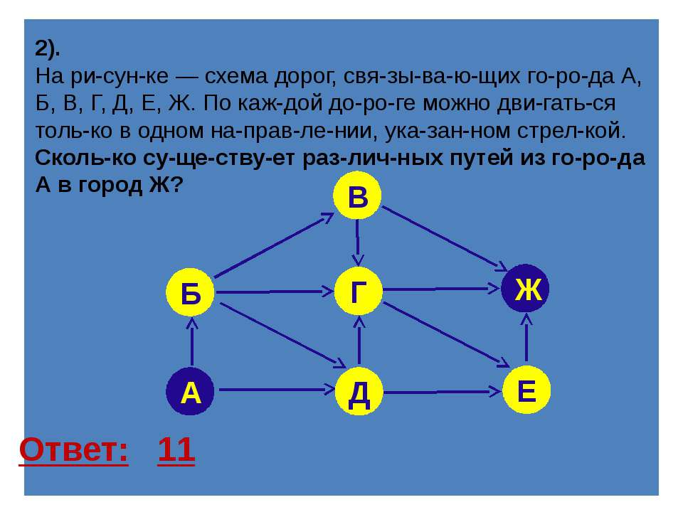 Источники информации: http://www.compress.ru/Archive/CP/2007/1/18/10.gif http...