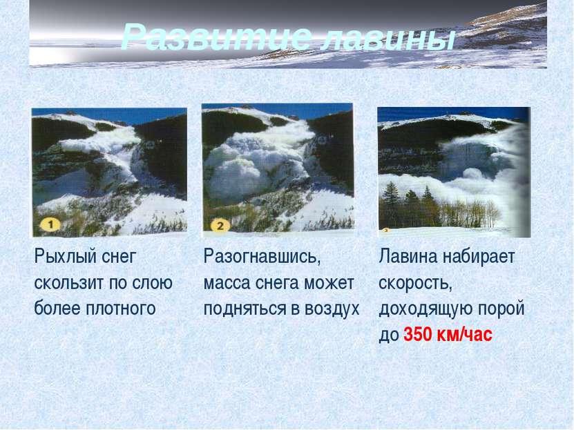 Развитие лавины Рыхлый снег скользит по слою более плотного Разогнавшись, мас...